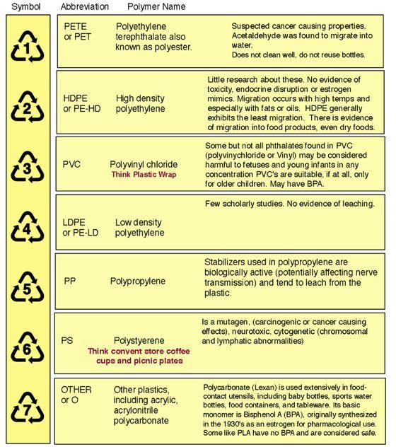 2013 hsc bio marking guidelines